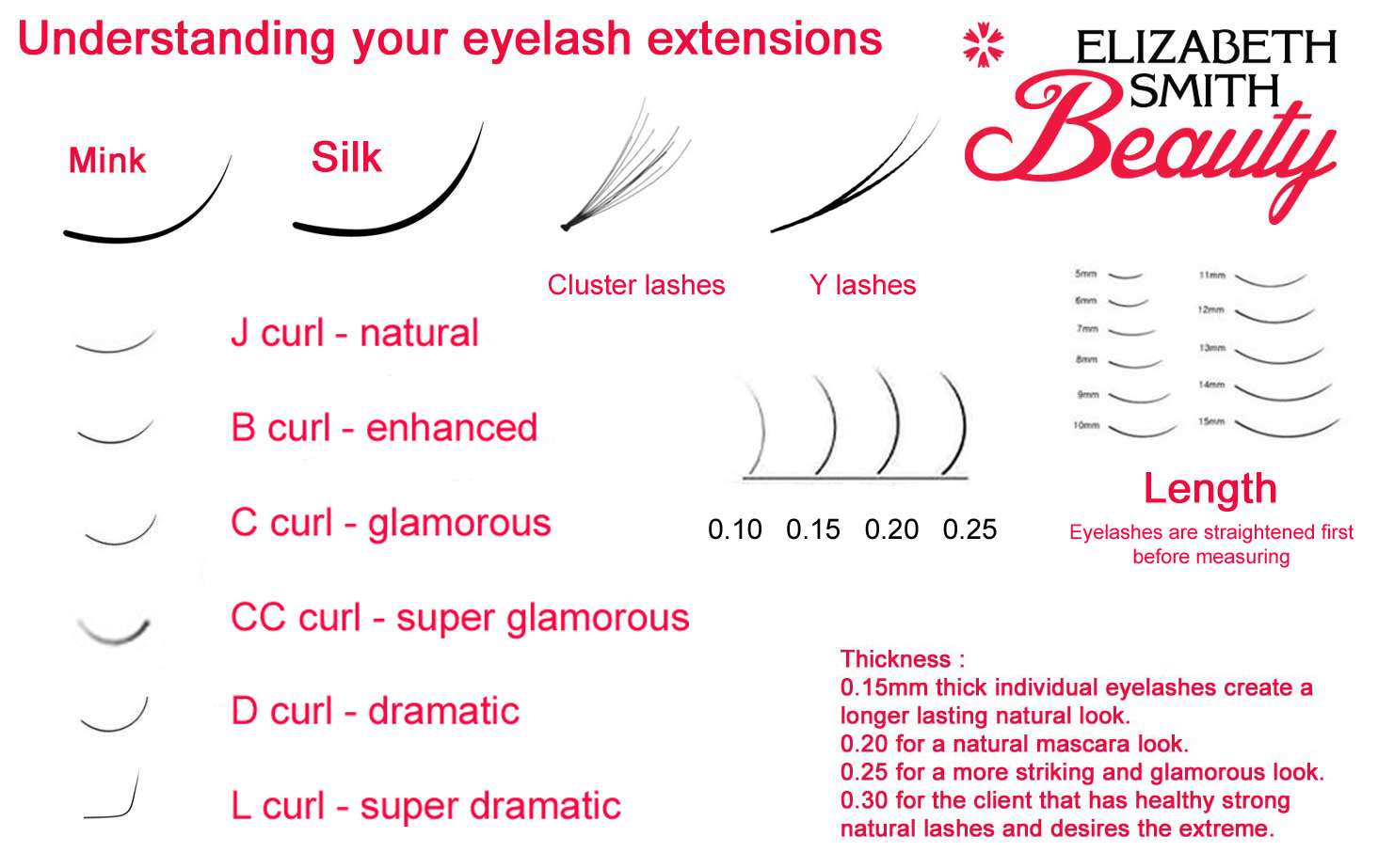 Understanding your eyelash extensions - Elizabeth Smith Beauty