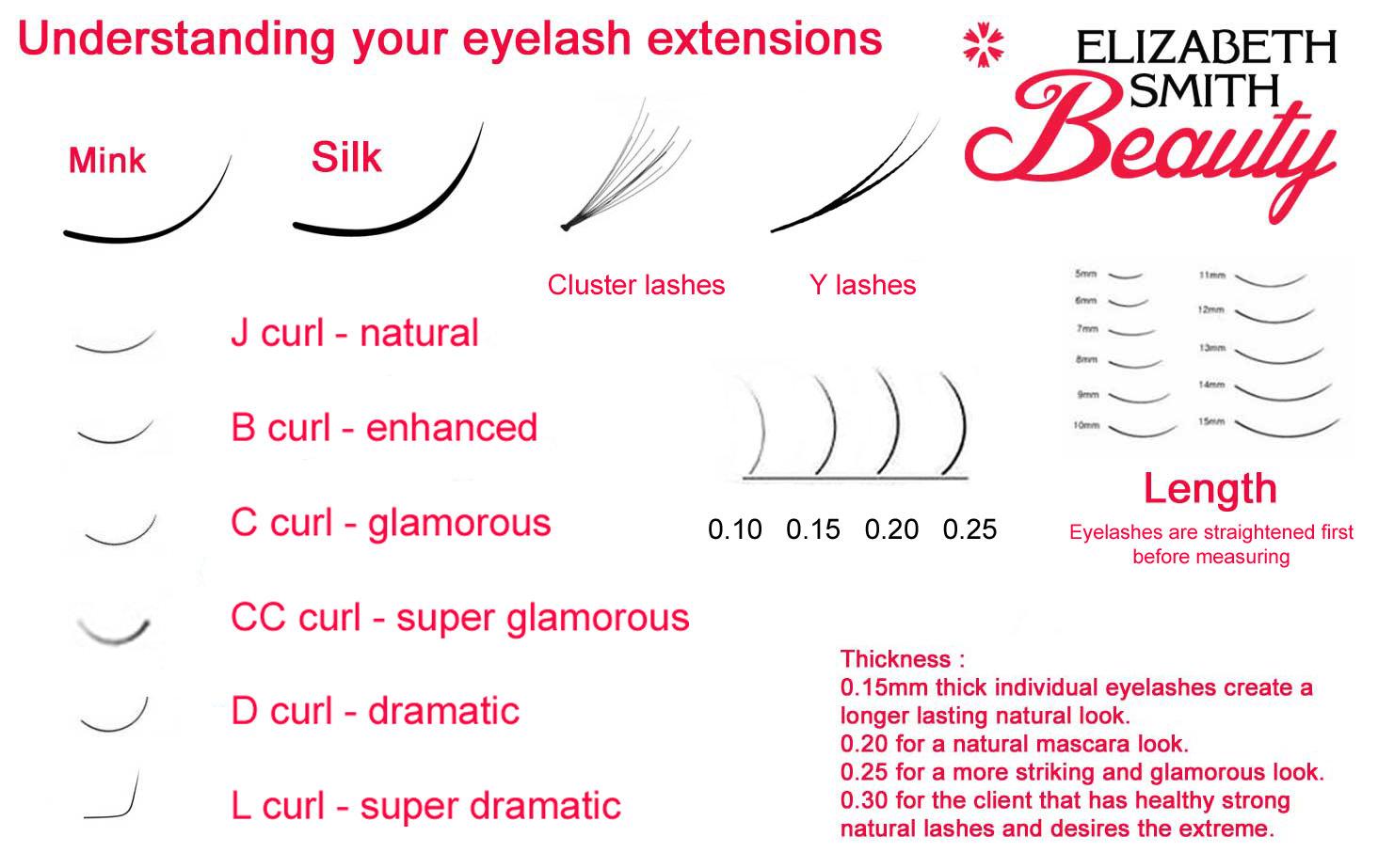 Comparing eyelash curls - My Beauty Salon Website