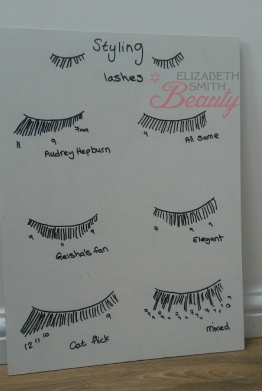 styles of eyelash extensions