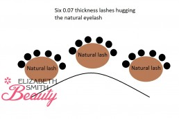 volume lashes